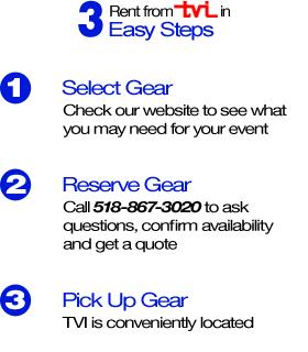 4 Easy Steps AV Rental